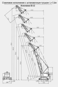 Аренда крана 100 тонн СКГ 631